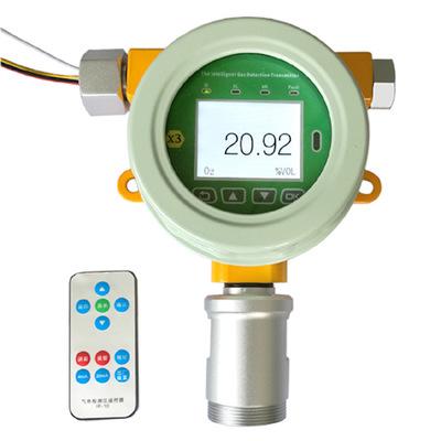 优化的解决方案:气体传感器在工厂工业废气净化的应用